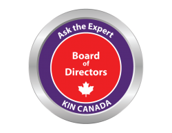 Ask the board of directors